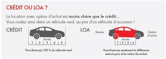 Services Loa Et Reprise Garages Ad Plus De 9 000 Modeles